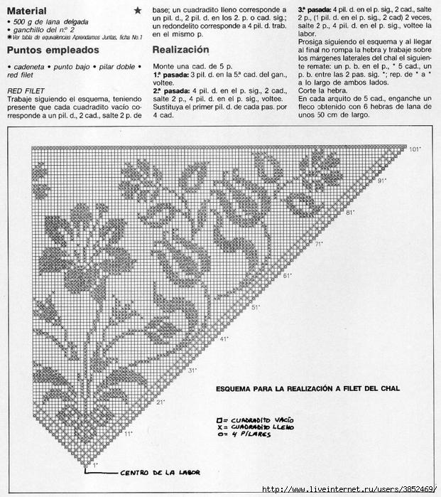 Вязание спицами и крючком шали схемы и описание 16