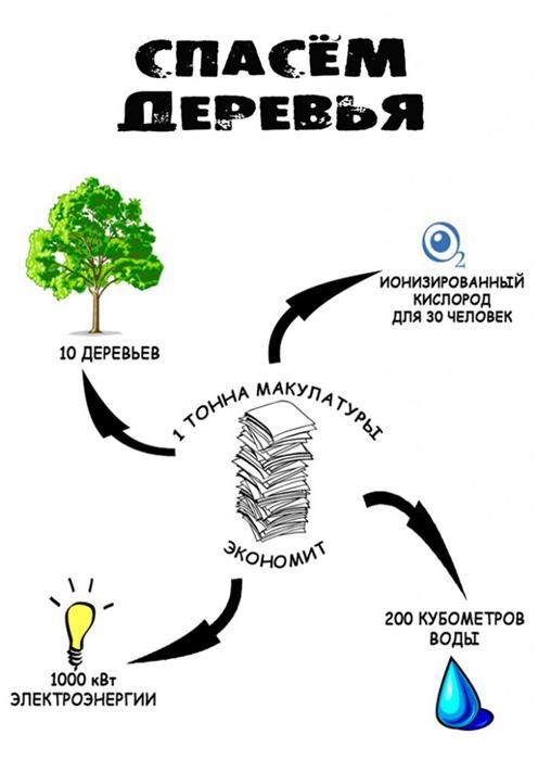 3756641_Spasem_derevya (496x700, 36Kb)