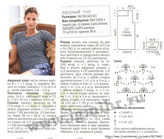 Вязание топов спицами схемы с описанием 384