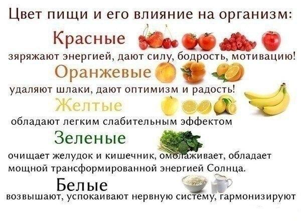 фразы про здоровое питание