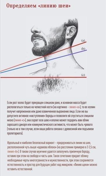 Как побрить бороду в домашних условиях