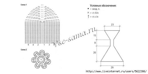 Белый ажурный сарафан3 (600x300, 54Kb)