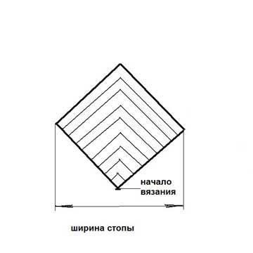5283370_Tapochki_ris3_1_ (360x360, 9Kb)