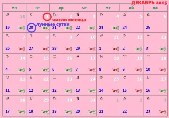 13 апреля праздники тайланда