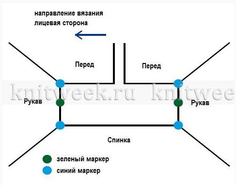 Fiksavimas.PNG2 (487x384, 85Kb)