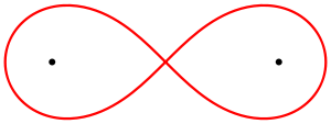 300px-Lemniscate_of_Bernoulli.svg (300x113, 5Kb)