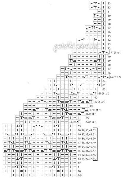 7-1 (415x604, 124Kb)