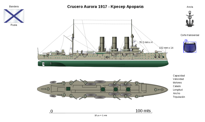 06 -Crucero_Aurora.svg (700x419, 115Kb)