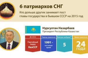 6-patriarhov-sng-prevew-300x200 (300x200, 19Kb)