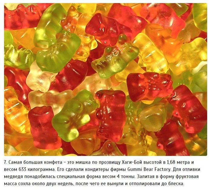 10 интересных фактов о конфетах7 (700x629, 532Kb)