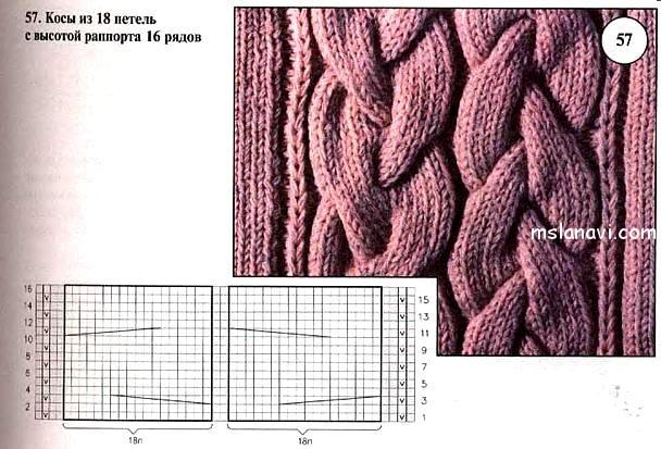 вязаные-пальто-и-кардиганы-спицами-узор-спицами-коса (608x413, 233Kb)