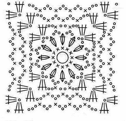 Фото схемы шали палантины крючком схемы