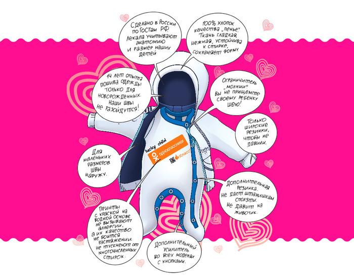 alt=С самых первых дней жизни новорожденный окружён заботой и вниманием к себе, бесконечными хлопотами. Приобретая одежду для новорожденных, мы часто забываем о том, что главное, на что мы должны обратить внимание при выборе, это не эстетическая красота и роскошь отделки, а элементарные требования, предъявляемые к детской одежде, а именно безопасность, гигиеничность, учёт возрастных особенностей и психофизиологического развития. Выбирая детскую одежду для самых беззащитных и маленьких потребителей не надо забывать о том, что иногда сам ребёнок не сможет дать Вам понять, насколько удобна или неудобна для него какая-то вещь, а вот по состоянию его здоровья Вы это заметите сразу. Поэтому не надо никаких излишеств в одежде. Одежда должна быть только такой, какая предусмотрена для данной возрастной группы. Особенно это касается одежды с молниями, застёжками, которые могут поранить малыша или доставить ему неудобства. Компания Лаки Чайлд никогда не забывает о том, что в первую очередь одежда должна быть удобной малышу и непременно нравиться его родителям. Мама, наряжая ребёнка в тот или другой костюмчик, нередко просто реализует свой материнский инстинкт, который заложен в ней с рождения. Компания Лаки Чайлд охотно помогает ей в этом, ведь эта компания существует с 2010 года, и всё это время пользуется популярностью среди своих покупателей, в первую очередь это объясняется неподдельной заботой о детях. Лаки Чайлд – дизайнерская одежда для новорожденных на каждый день, сделанная в России с любовью. Детская одежда от Лаки Чайлд - это: стиль, комфорт и забота! При создании коллекции одежды Лаки Чайлд всегда думают о ребёнке, о его удобстве и безопасности. Поэтому одежда для новорожденных всегда изготавливается из самых лучших натуральных материалов, не вызывающих неудобства и аллергии у детей. В этой одежде малыш растёт здоровым, и мамам очень нравится эта одежда, в которой продумано всё до мелочей. /2835299_Shema_1_ (700x548, 123Kb)