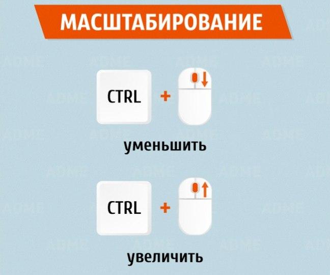 Комбинации клавиш для быстрой работы в интернете (648x540, 141Kb)