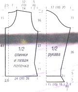 korotkiy_pritalenniy_jaket-2 (161x189, 35Kb)