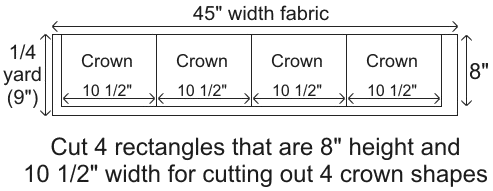 0349-diagram_2_cutting_diagram_crown (493x191, 8Kb)