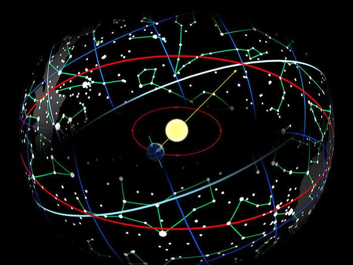 800px-Ecliptic_path (700x525, 78Kb)