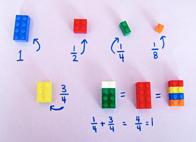 19325760-650-1449061127-lego-math-02-1 (650x473, 199Kb)