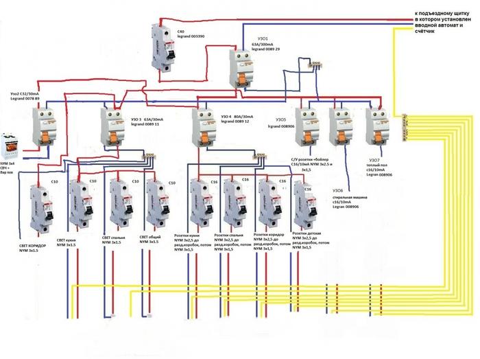 Сайт электрика своими руками