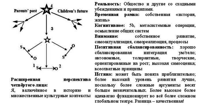 Screenshot - 4_12 (700x371, 64Kb)