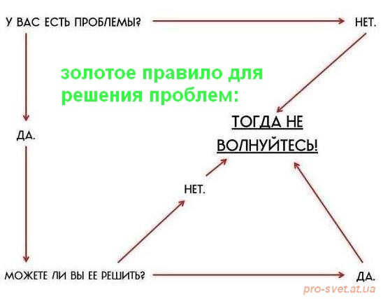 эффективное решение проблем (548x427, 39Kb)