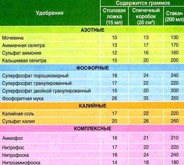 sadov_n_15_3 (600x538, 349Kb)