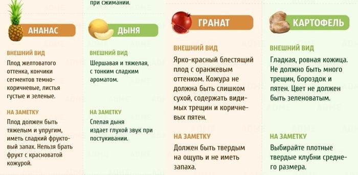 Как выбрать хорошие овощи и фрукты2 (700x342, 208Kb)