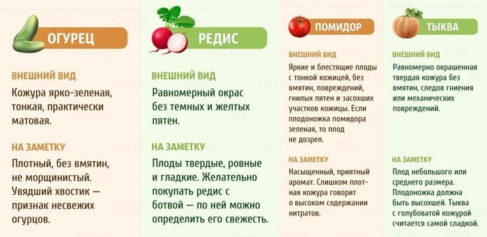 Как выбрать хорошие овощи и фрукты4 (700x340, 217Kb)
