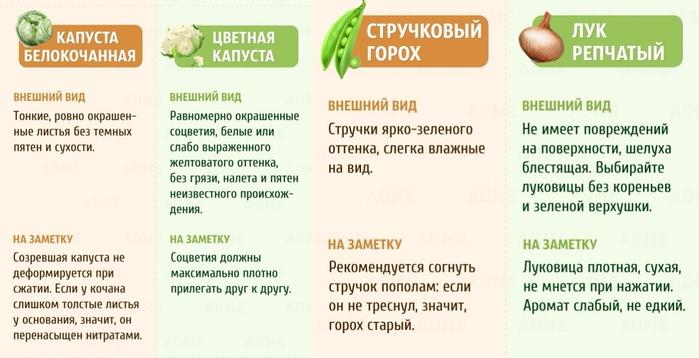 Как выбрать хорошие овощи и фрукты6 (700x358, 222Kb)