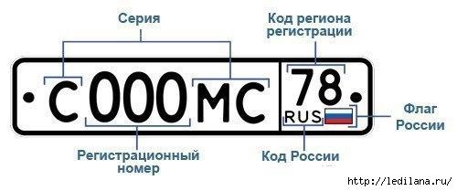 3925311_kodi_nomerov (500x209, 45Kb)