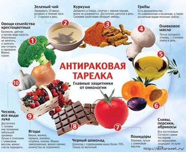 5239983_antirakovaya_tarelka (604x494, 189Kb)