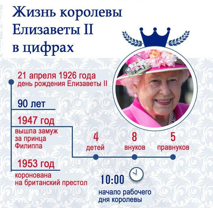 elisabeth-infografika-2 (700x681, 137Kb)