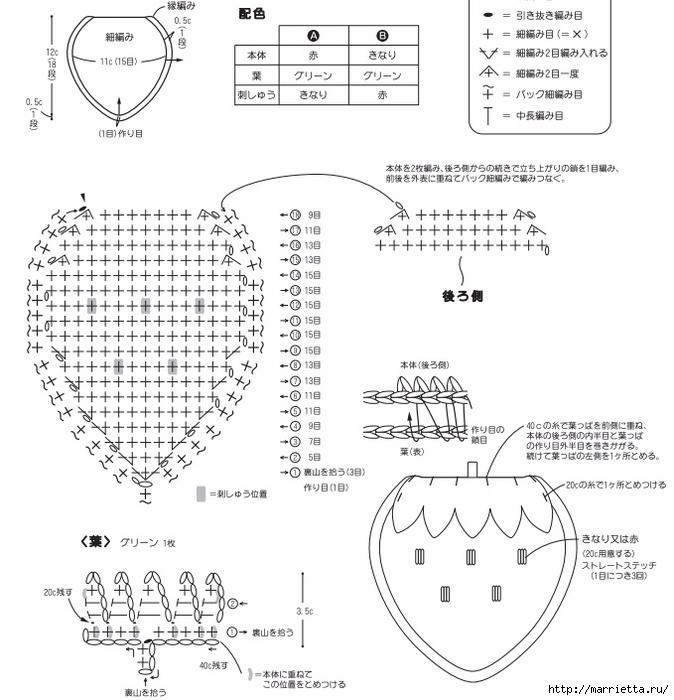 Прихватки клубнички крючком. Схема (2) (674x700, 232Kb)