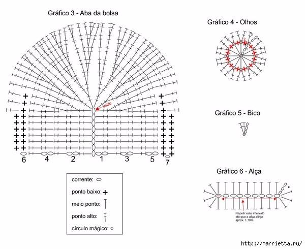 Сумочка СОВУШКА крючком. Схема (1) (600x490, 139Kb)