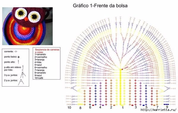 Сумочка СОВУШКА крючком. Схема (5) (600x381, 163Kb)