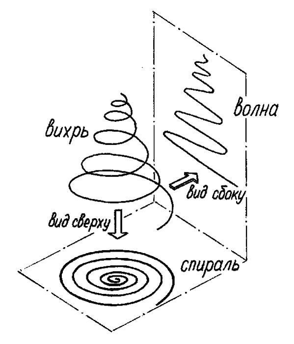 вихрь и волна (599x700, 27Kb)