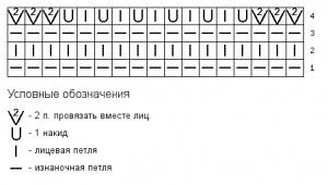 Схема-«Классического-волнистого»-узора-300x170 (300x170, 28Kb)