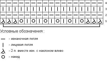sx-17x4 (432x256, 7Kb)