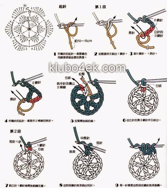 Схема вязания крючком игрушки для начинающих пошагово