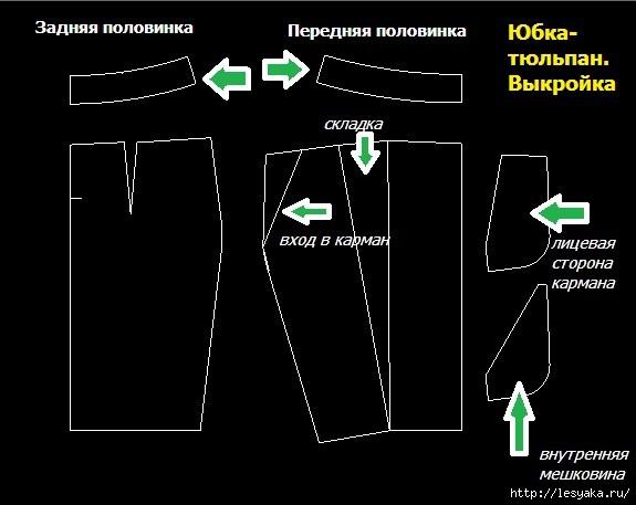Как пошить юбку с карманами своими руками