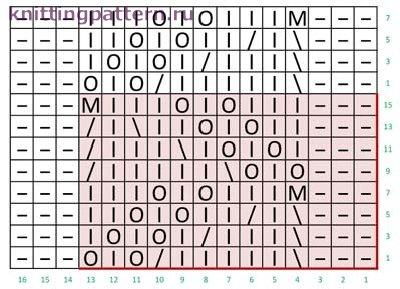 123-scheme (400x289, 119Kb)