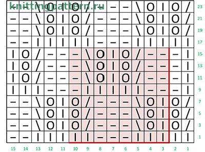 259-scheme (400x297, 130Kb)
