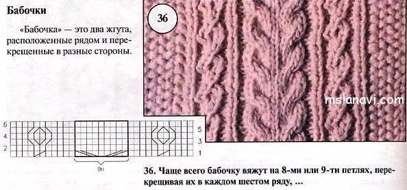 Вязание спицами схема мотыльки и косы 4