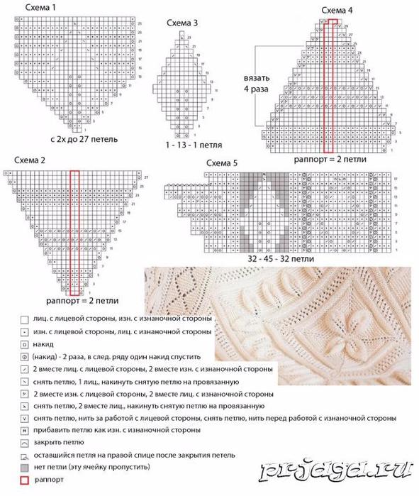 Плед для новорожденного спицами схемы фото и описание