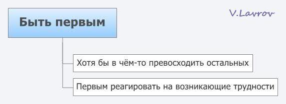 5954460_Bit_pervim (572x209, 13Kb)