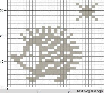 129183682_c8xELiOvku8 (366x325, 110Kb)