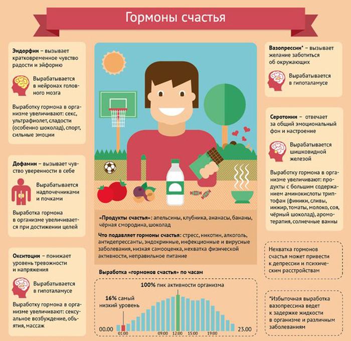 медицинские препараты для улучшения потенции Коркино