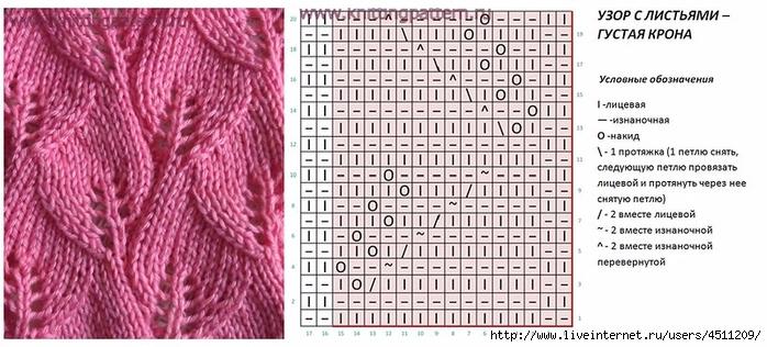 Вязание узор листочками описание