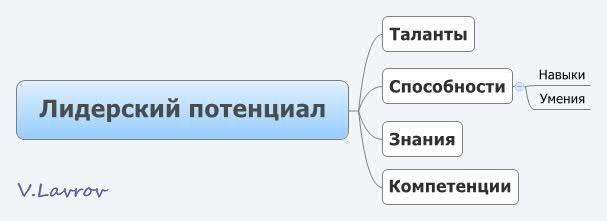 5954460_ (607x221, 12Kb)
