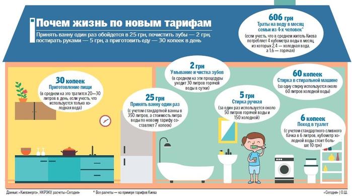 novye-tarify-ukraina (700x389, 252Kb)